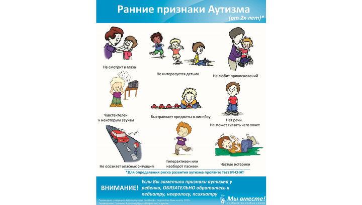 весь долг аутизм у детей симптомы июне