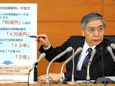 ЦБ Японии скупает японский рынок акций