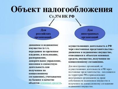 В России вновь введут налог на движимое имущество