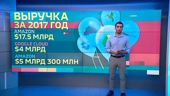 """Вести.net: """"Яндекс"""" запускает собственную облачную платформу """"Яндекс.Облако"""""""