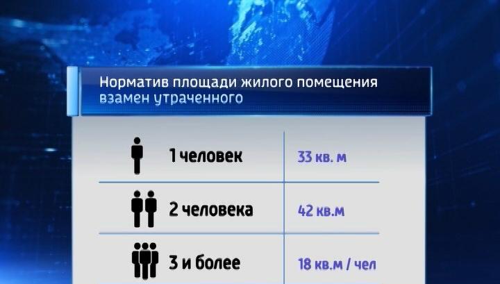 Власти Прибайкалья изменили расчет компенсаций за утраченное при наводнении жилье
