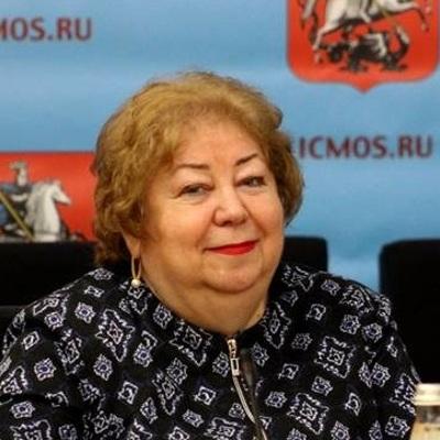 Людмила Маркина