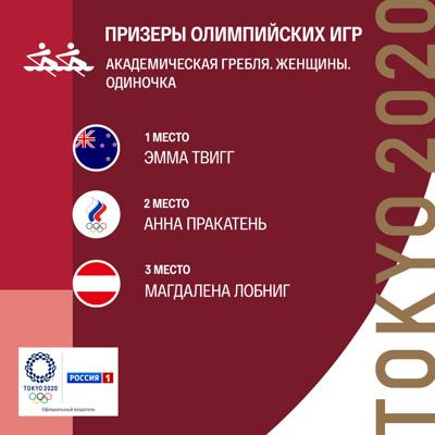 Анна Пракатень завоевала серебро в академической гребле
