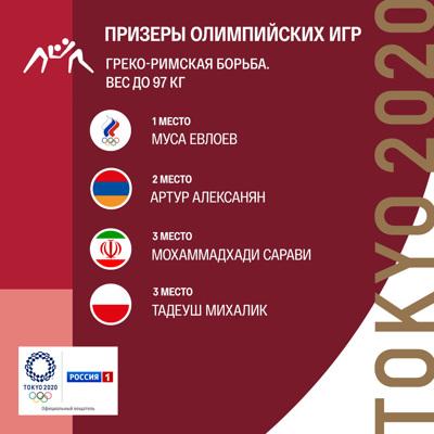 Россиянин Муса Евлоев завоевал золото Токио в греко-римской борьбе