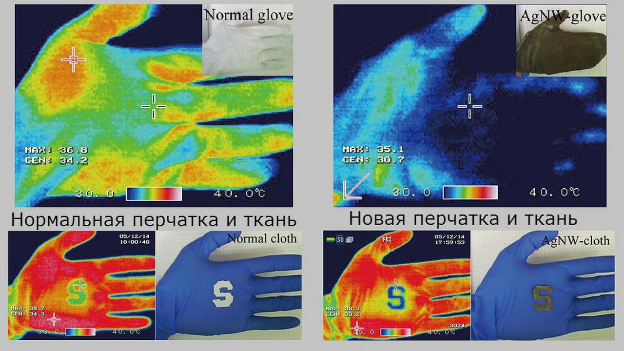 Новое нанопокрытие превращает обыкновенную одежду в самонагревающуюся
