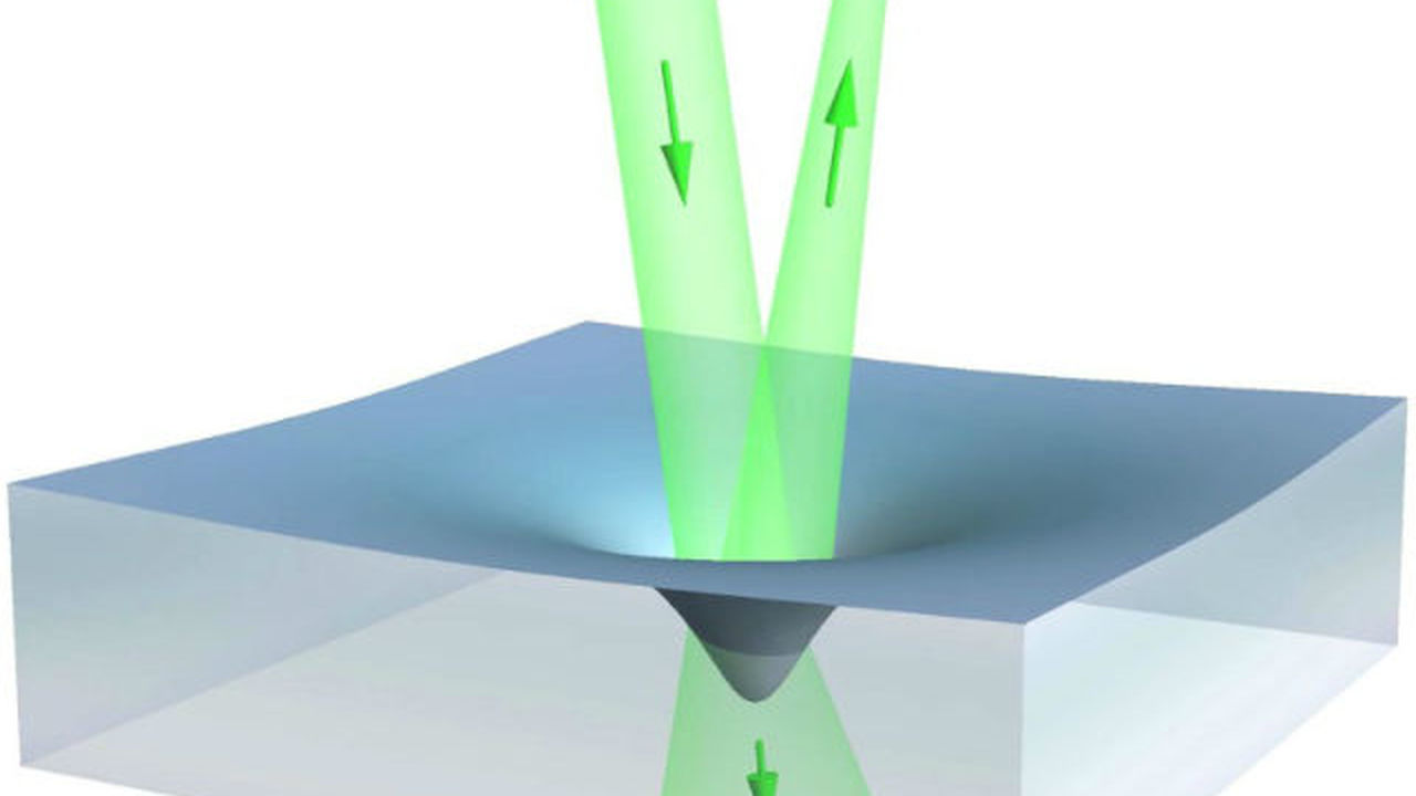 Впервые экспериментально доказано, что свет может толкать жидкость