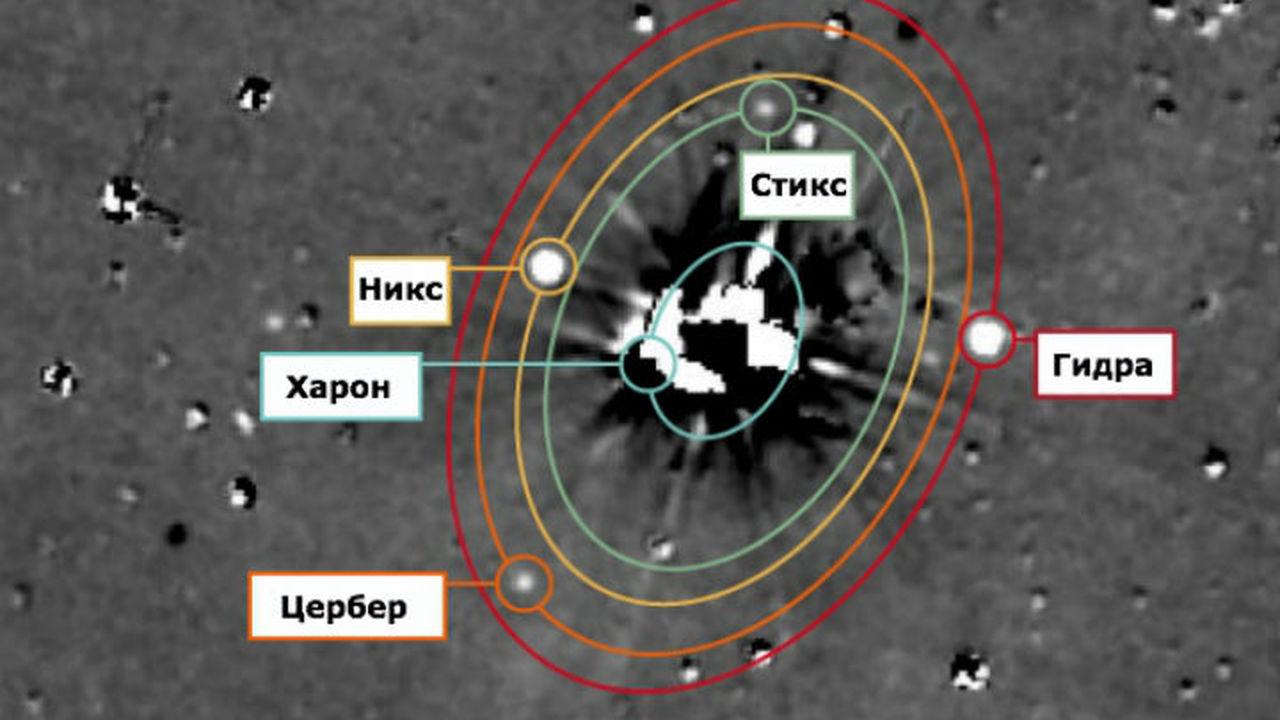 НАСА: Плутон бежево-оранжевый, а Харон серый