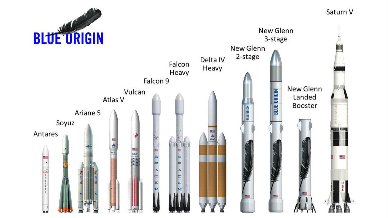 Гонка продолжается. Компания Blue Origin представила новую тяжёлую ракету
