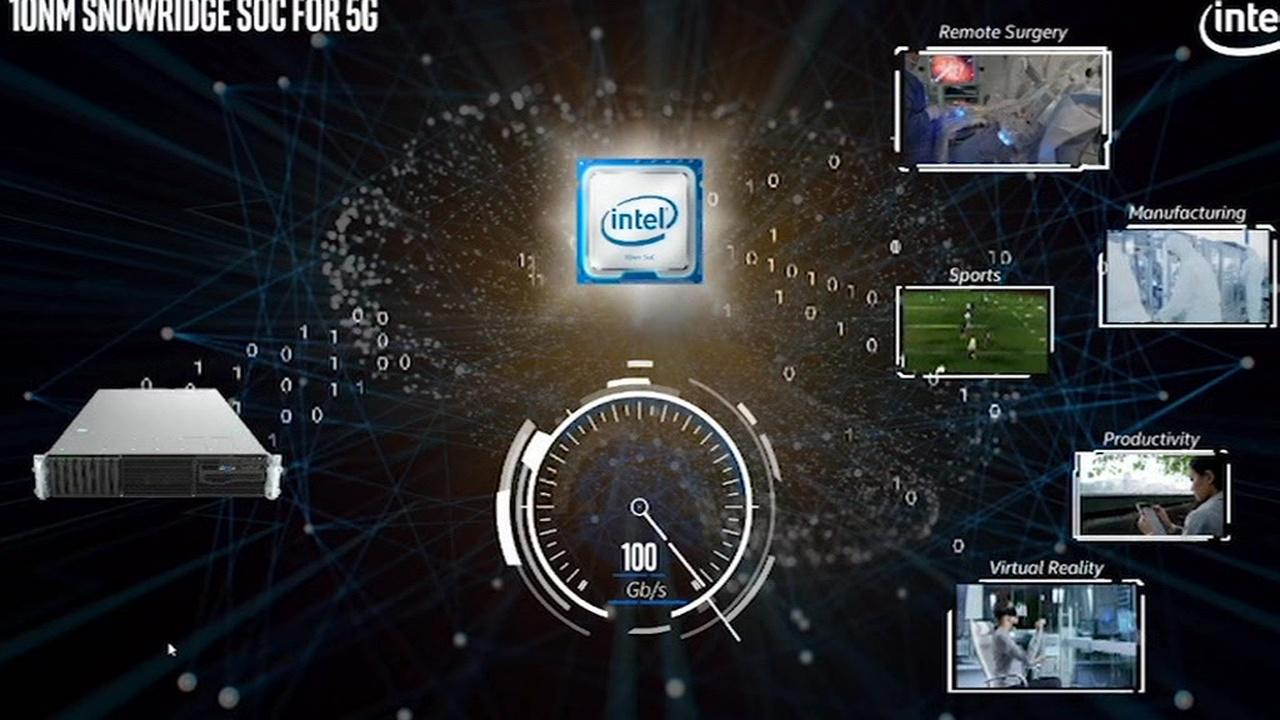 Intel впервые представила компоненты для сетей 5G