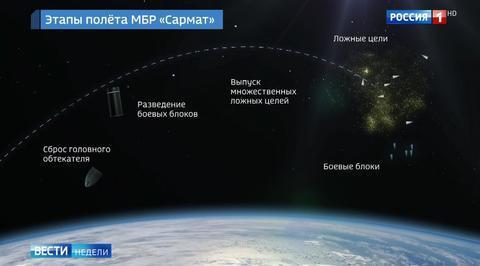 Российская армия нацелилась на ближний космос