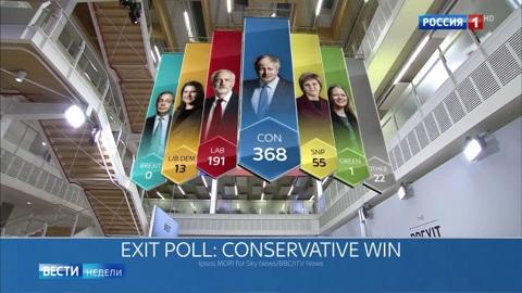 Джонсон выиграл выборы, но может проиграть единство