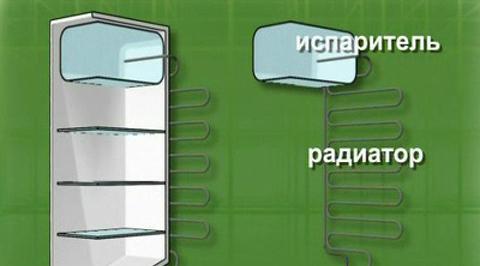 Почемучка. Холодильник