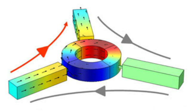 Компьютерная иллюстрация однонаправленного акустического циркулятора