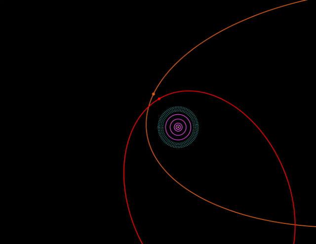 Орбиты карликовых планет во внешнем крае солнечной системы: оранжевым обозначена траектория Седны, а красным ≈ 2012 VP113