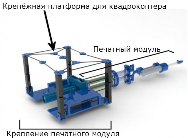 Робот выпускает пену на поверхность будущего груза