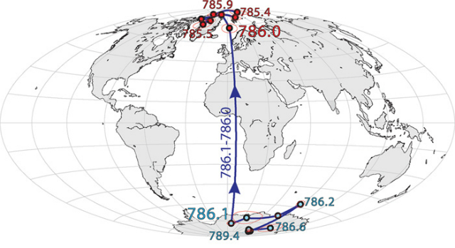 """Эта карта показывает, что примерно 789 тысяч лет назад магнитный северный полюс """"бродил"""" вокруг Антарктиды несколько тысяч лет. 786 тысяч лет назад он закрепился в Арктике, сформировав ту ориентацию, которая держится по сей день"""