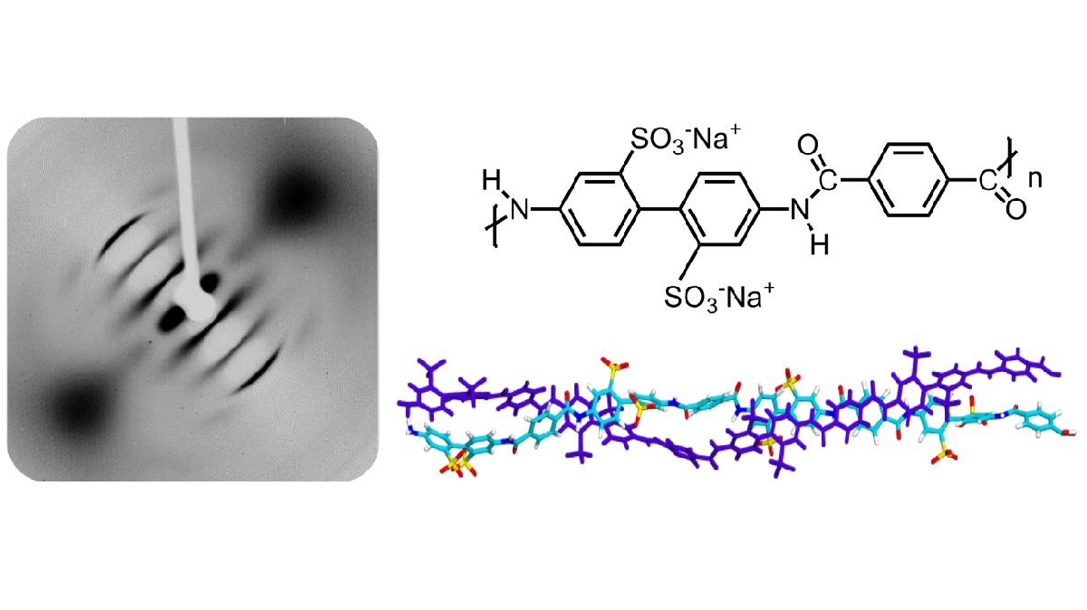 Рентгенограмма макромолекулы PBDT (слева) напоминает изображение ДНК, полученное около 70 лет назад. Базовая молекулярная структура – вверху справа, компьютерное моделирование – внизу справа.