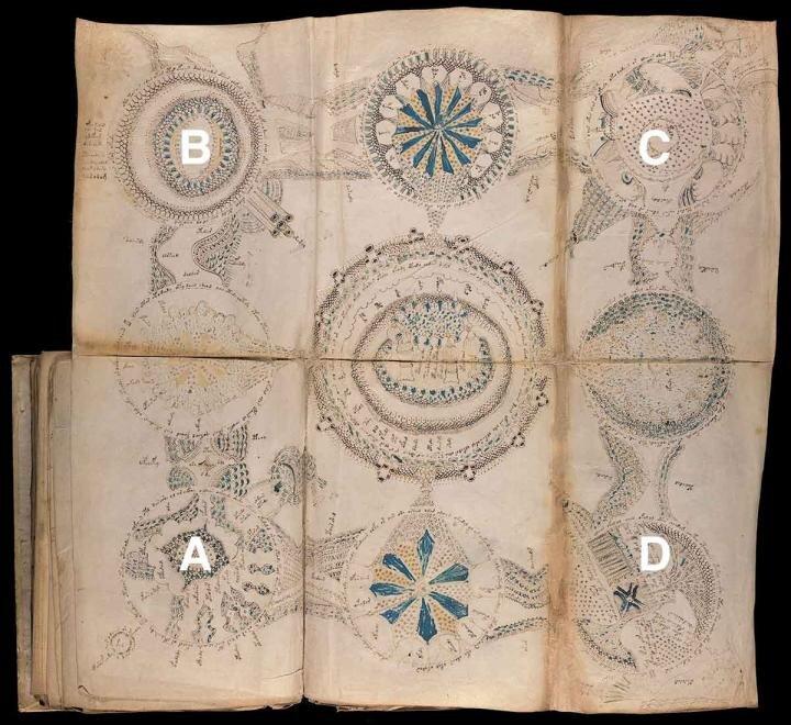 Загадочный документ больше ста лет бросает вызов исследователям.