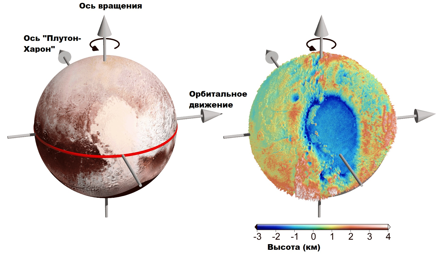 В районе экватора Плутона находится фигура в форме сердца. Его левая половина – равнина Спутника.