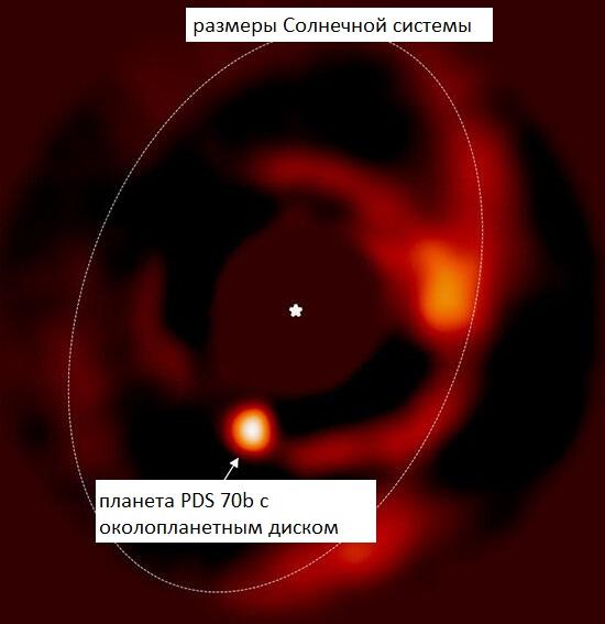 Инфракрасное изображение системы PDS 70.