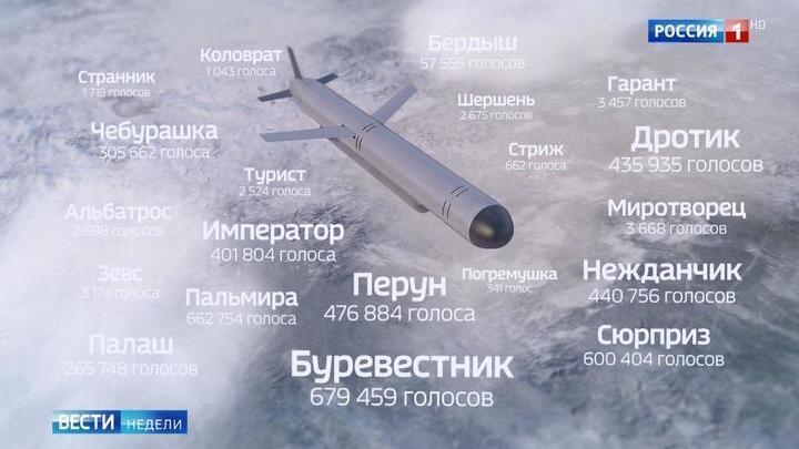 """Новая ракета """"Буревестник"""" может несколько суток двигаться по любой траектории"""