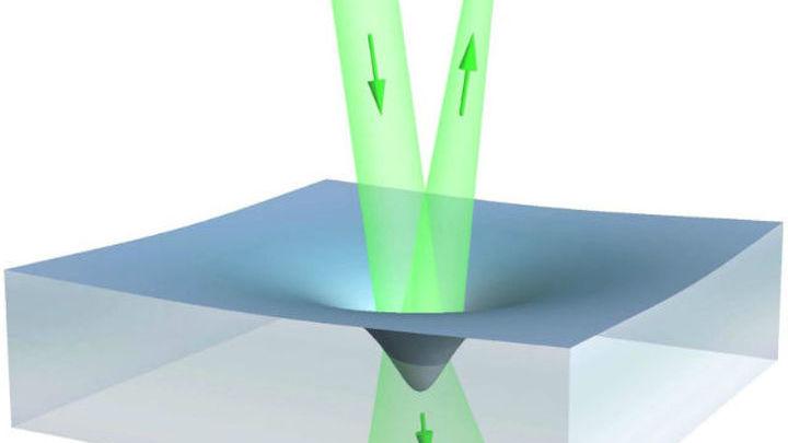 Когда свет падает на поверхность жидкости, часть света отражается, а оставшийся пучок проходит внутрь среды. Новый эксперимент показал, что поверхность жидкости может изгибаться вовнутрь, а значит, свет толкает среду, в соответствии с теорией Абрахама