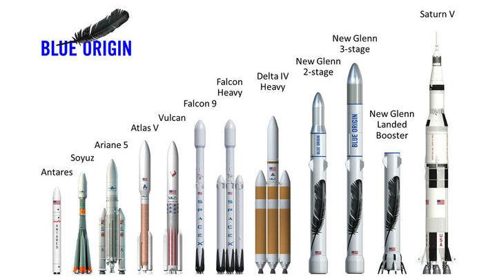 Ракетные системы настоящего и ближайшего будущего.