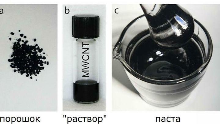 """Фазы материала по мере нарастания концентрации дисперсных нанотрубок: от порошка """"слипшихся"""" нанотрубок до пасты из разделённых."""