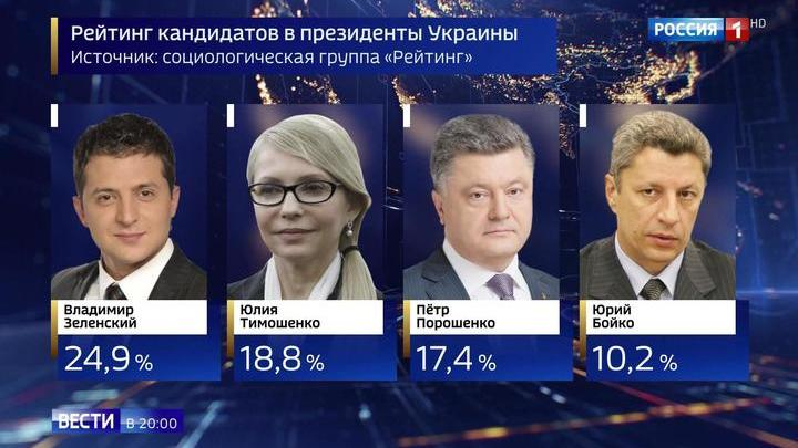 Драки, подлоги, заказные массовки: в своем турне Порошенко не брезгует ничем