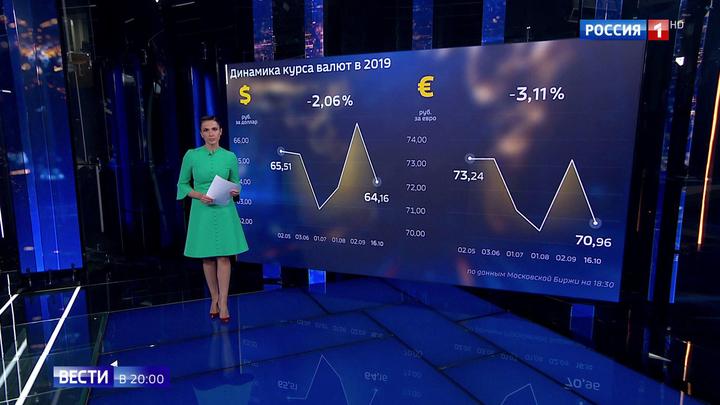 Банки России сократили доходность по счетам в евро