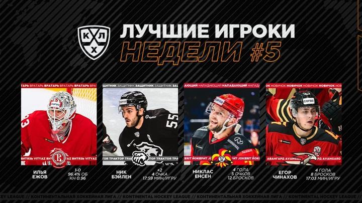 КХЛ определила лучших хоккеистов недели