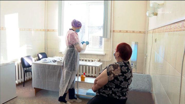 Антиковидные ограничения в соцучреждениях Хабаровска начнут снимать в марте