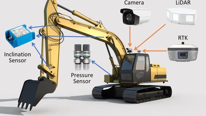 Робот-экскаватор Baidu одним из первых в мире испытывался непрерывно в течение суток в реальных условиях.