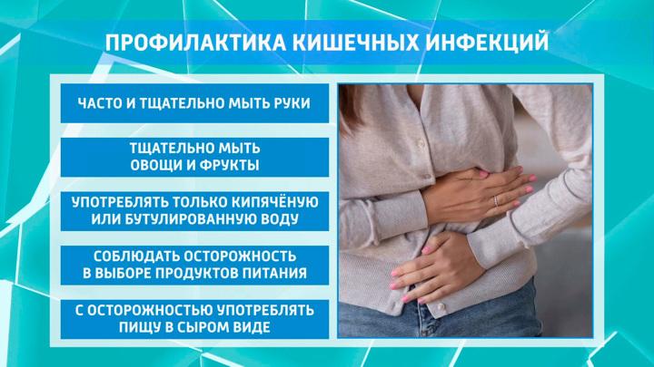 Расстройство желудка: как помочь себе и близким в домашних условиях