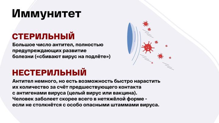 Какой иммунитет сбивает вирус на подлете? Разъяснение врача